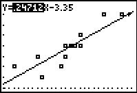 Chirp, Jump, Scatter: Algebra I: