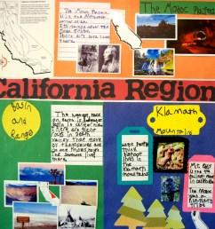 California Regions 4th Grade [ 2078 x 2104 Pixel ]