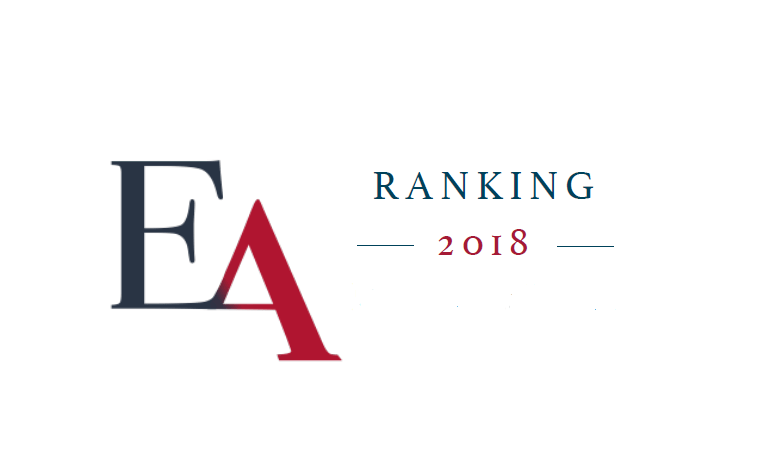 I Ranking di Education Around