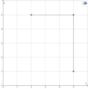 coordinates-image-3