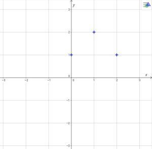 coordinates-image-8