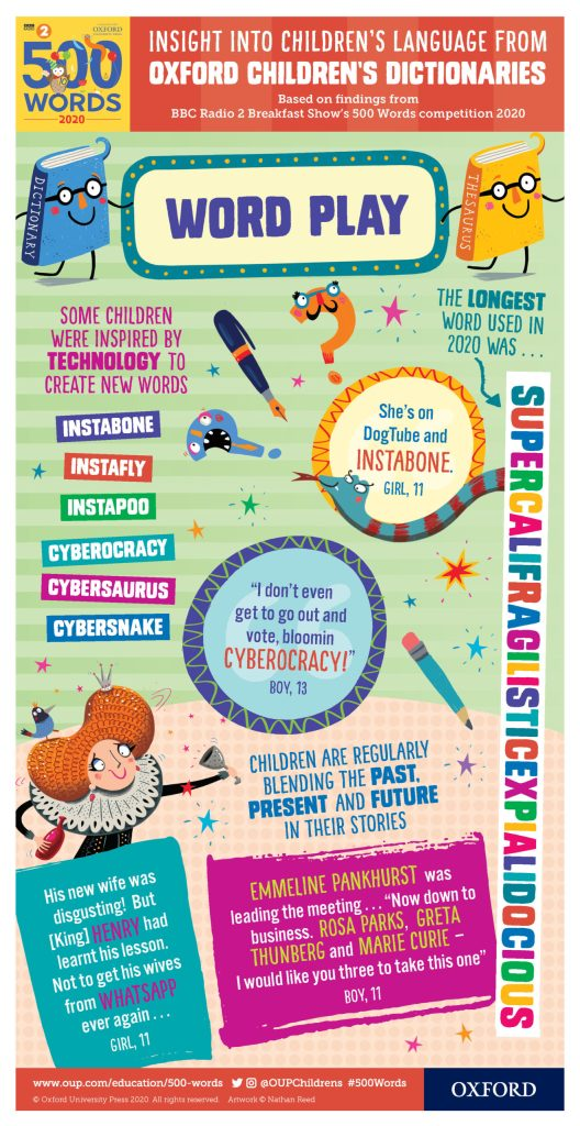 2020 Oxford Children's Word of the Year - Word Play Infographic