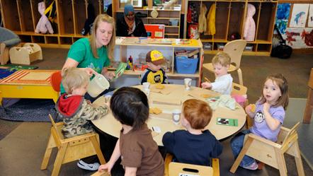 Associate Degree Program In Early Childhood Education