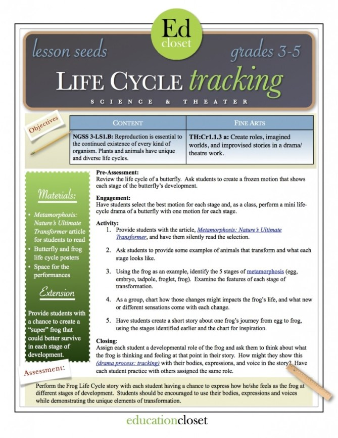 Life Cycle Tracking