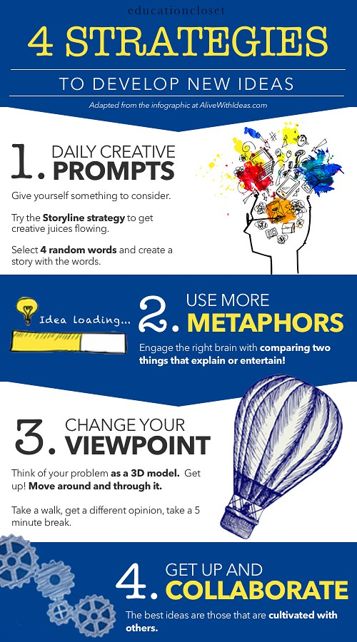 The Downside of Creative Ideas