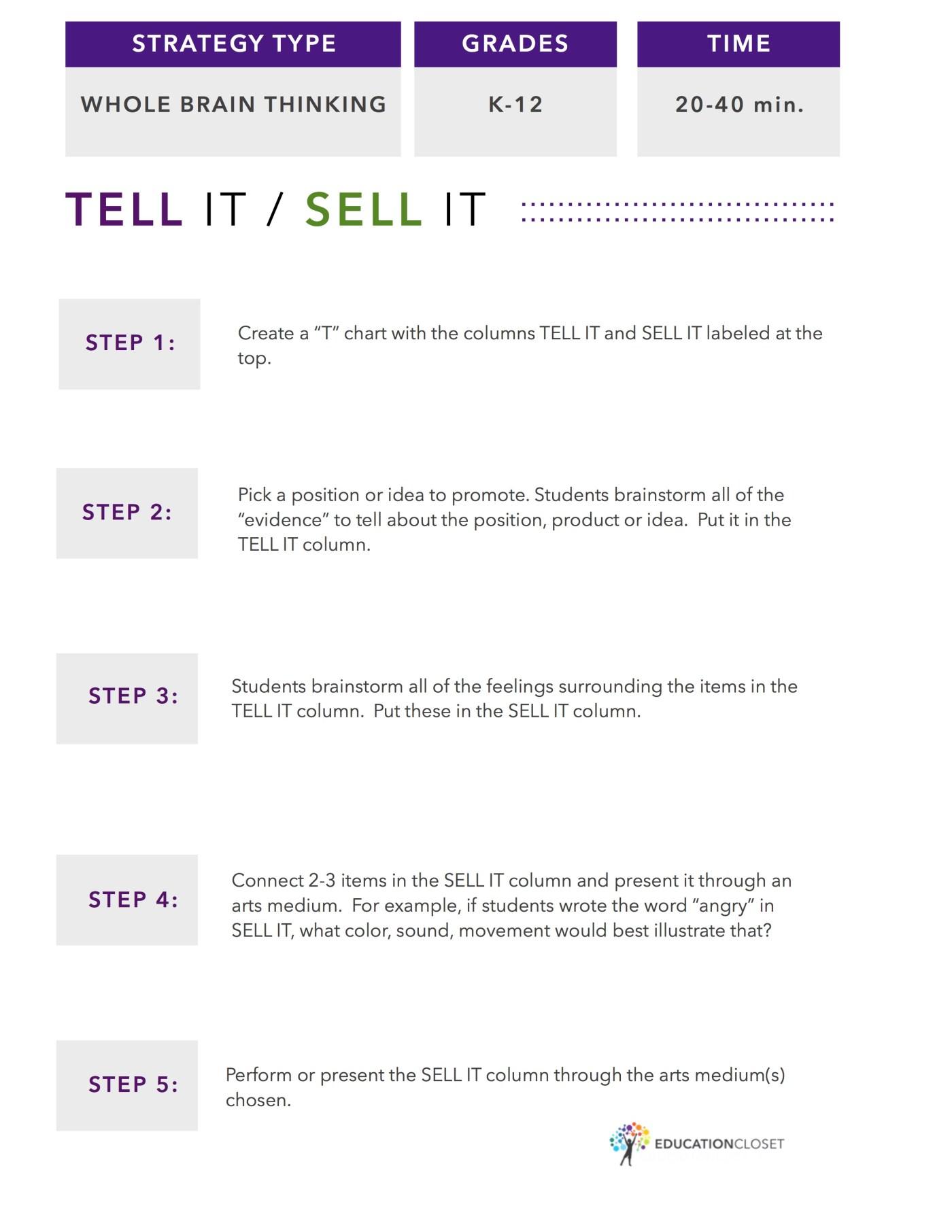 Whole Brain Thinking Strategy: Tell It/Sell It