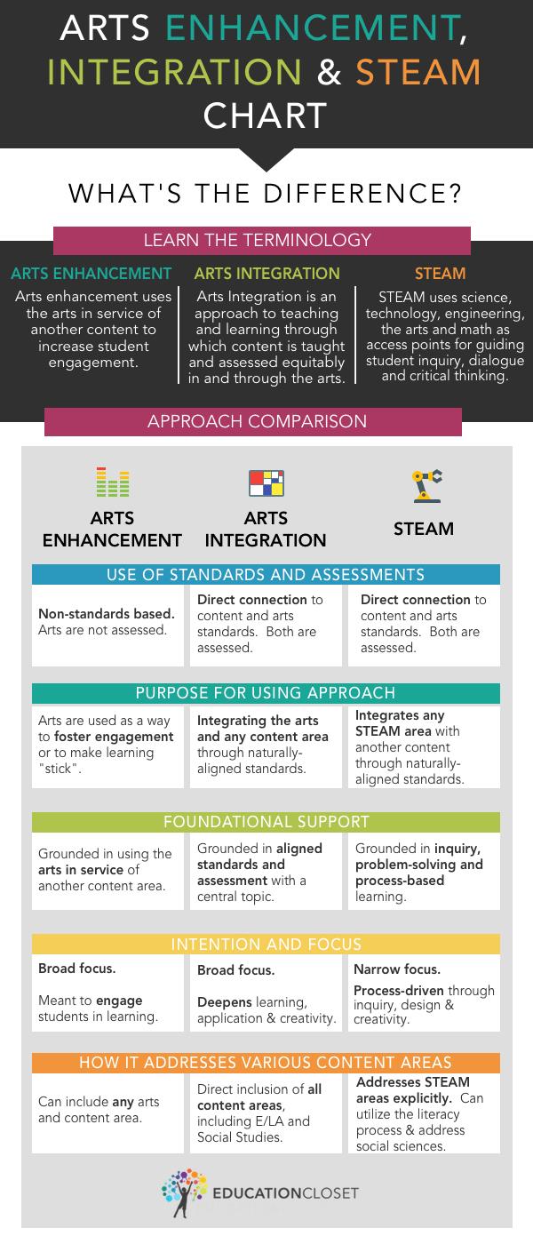 enhance-integrate-steam-chart