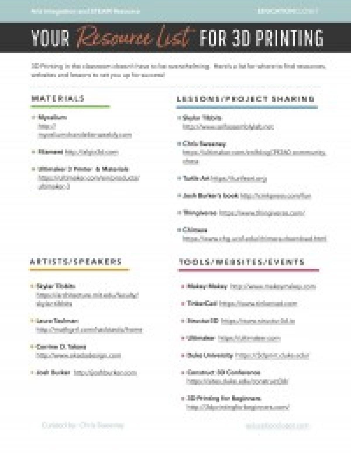 3d printing resource list