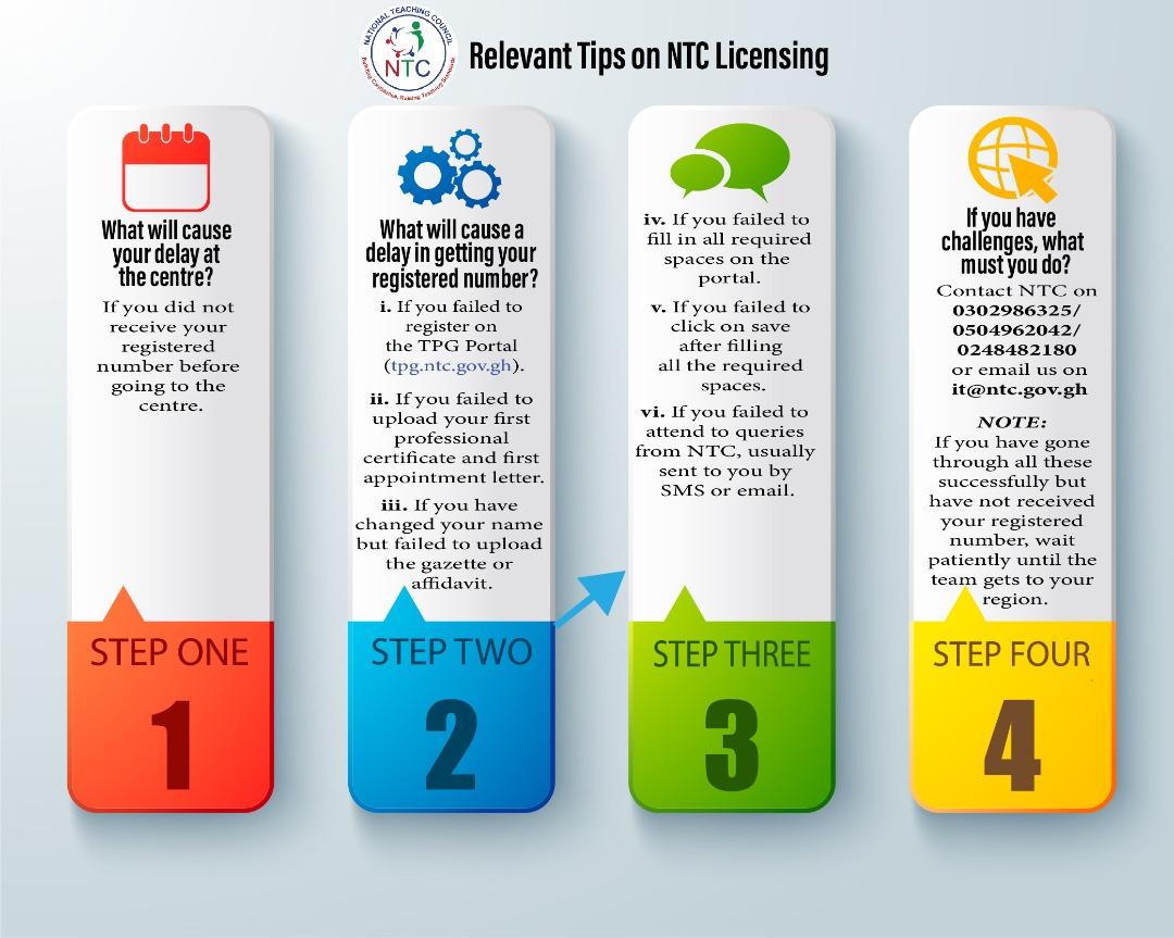 NTC TIPS ON TEACHER LICENSING