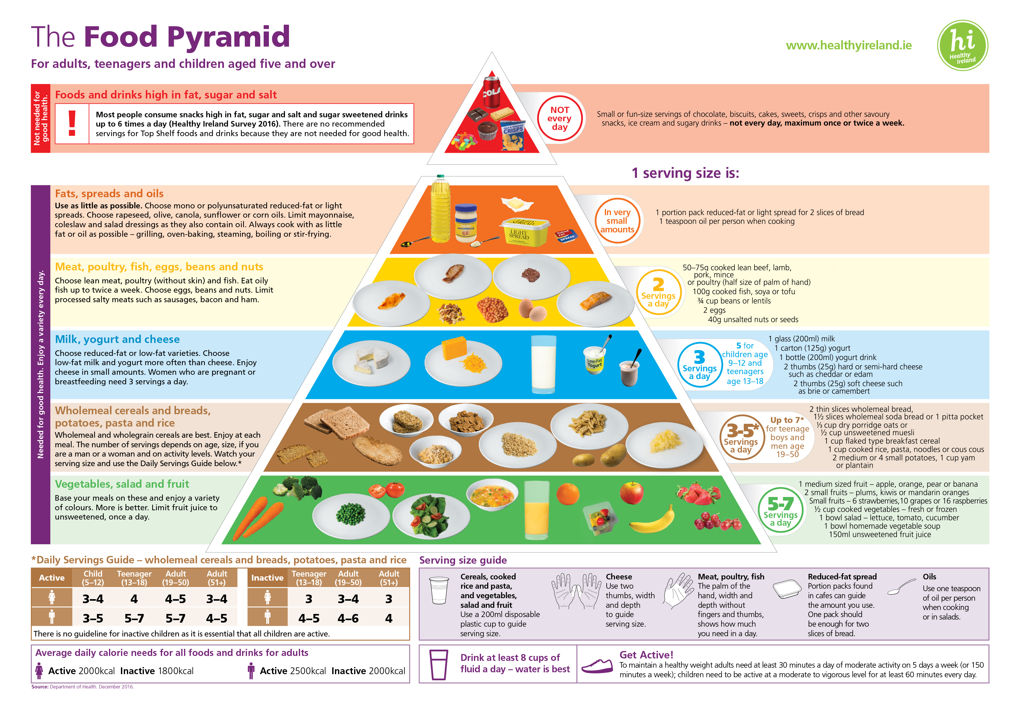 M9617-DEPARTMENT-OF-HEALTH_Food-Pyramid-Poster_Complex-Version