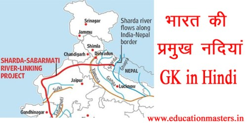 river gk in hindi