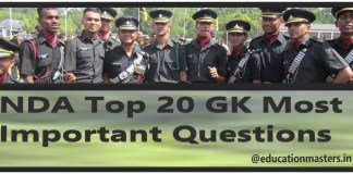 NDA Top 20 GK Most Important Questions