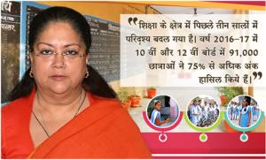 rajasthan-education