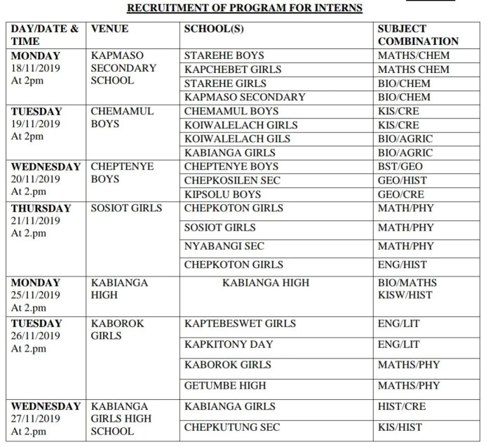 TSC Teacher Interns Recruitment Schedule for Belgut Subcounty in Kericho