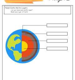 Earth Science Worksheets   Printable Worksheets and Activities for  Teachers [ 1810 x 1280 Pixel ]
