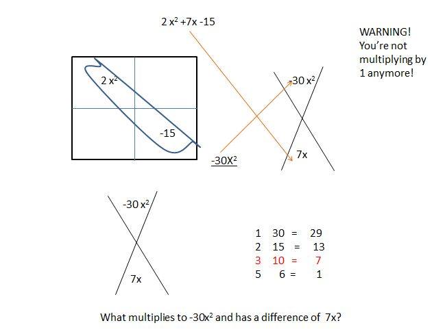 Binomial Multiplication and Factoring Trinomials with The