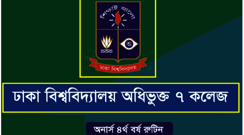 DU 7 college Honours 4th Years Exam Routine
