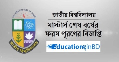 National University Masters Form fill up