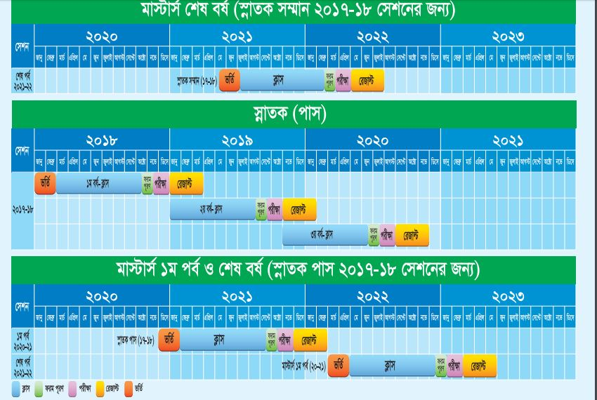 National University Academic Calendar 2018