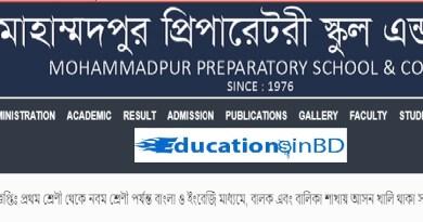 Mohammadpur Preparatory School & College Admission Notice Result 2019