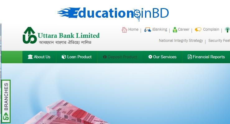 Uttara Bank LimitedJob Circular Uttara Bank LimitedJob Circular & Apply Instruction -2018