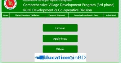 Comprehensive Village Development Program Job Circular Result 2019