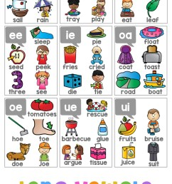 Long Vowels Posters   Education to the Core [ 1200 x 735 Pixel ]