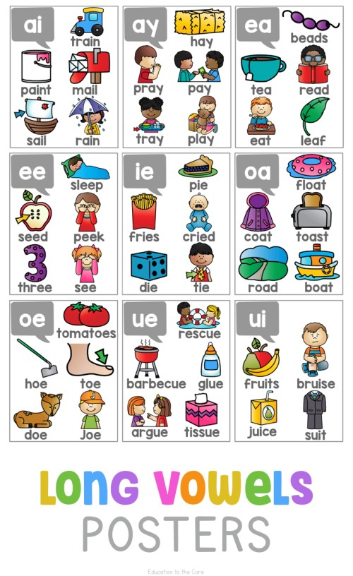 small resolution of Long Vowels Posters   Education to the Core