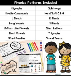 NO PREP Phonics Booklets   Education to the Core [ 1365 x 1365 Pixel ]