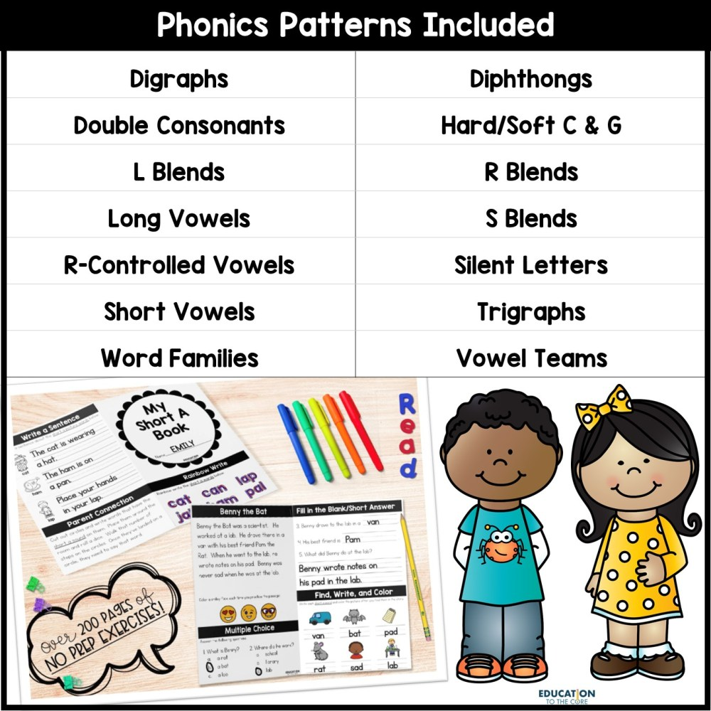 medium resolution of NO PREP Phonics Booklets   Education to the Core