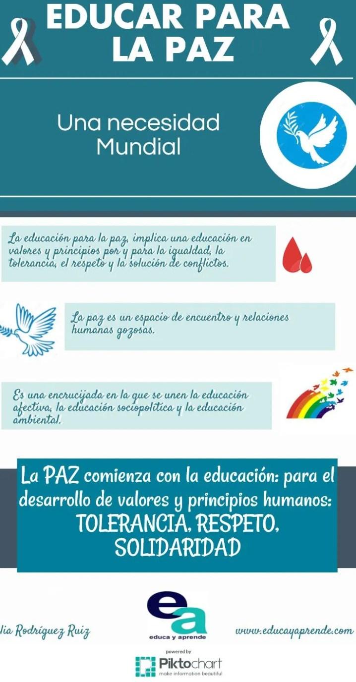 Educación para la paz