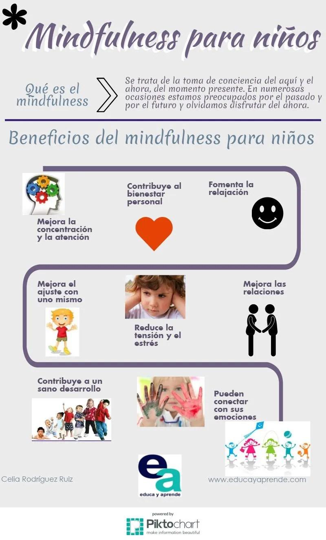 Infografia mindfulness