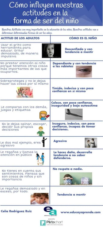 infografía desarrollo del niño