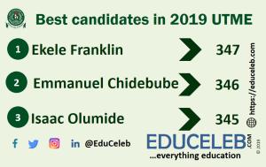 2019 UTME best candidates
