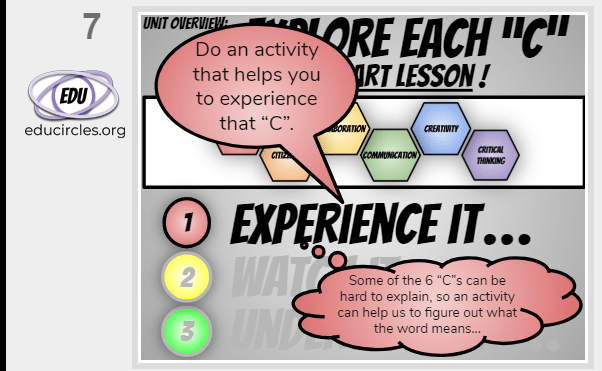 "6Cs of Education Mini Lesson : Part 1 Experience - Do an activity that helps you to experience that ""C"": Some of the 6 Cs can be hard to explain, so an activity can help us to figure out what the word / trait means"