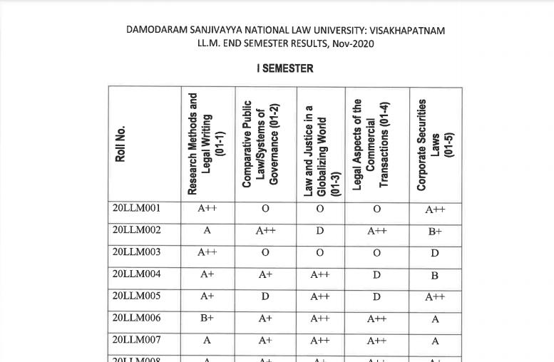 DSNLU Results 2021