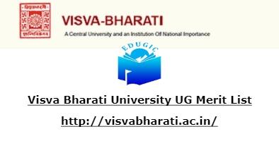 Visva Bharati University UG Merit List