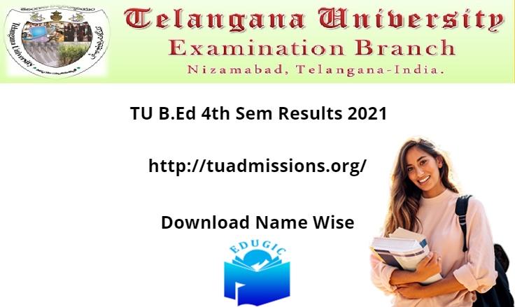TU B.Ed 4th Sem Results 2021