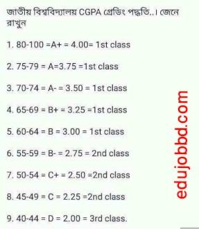 national university bangladesh division system