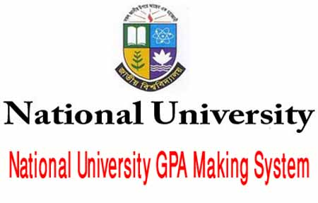 National University GPA System Calculator