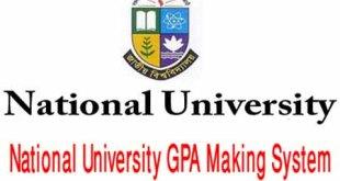 National University Grade Point Average Making System