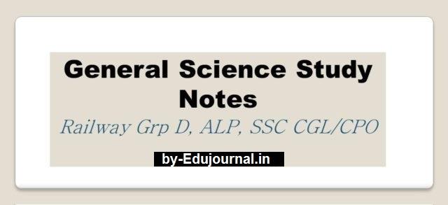 Science General Knowledge Pdf