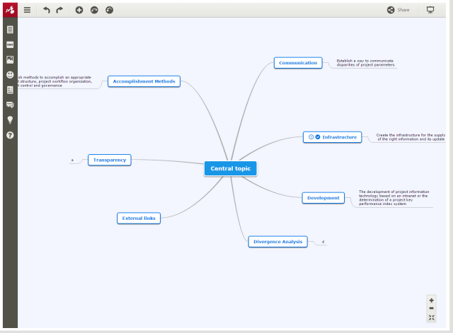 Mindomo Is Another Option For Mind Mapping Concept Mapping And