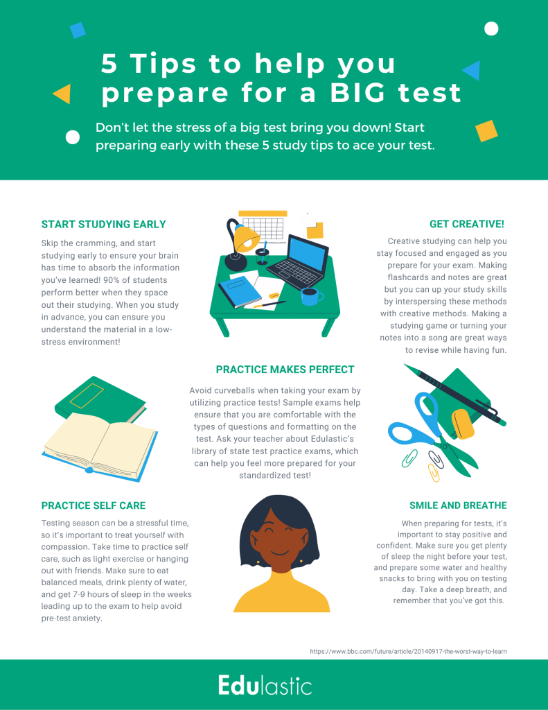 Free Printable Classroom Posters: 5 Tips to Help You Prepare for a BIG Test