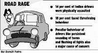 Short Essay And Article On Increasing Incidence Of Road Rage  The Following Page Is Dedicated To Teaching You How To Write A Paragraph  Article Essay Or An Academic Paragraph The Page Is Loaded With English  Short  English Essay Writing Examples also Essays About Health  Writing Essay Papers