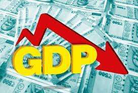 GDP  Full-Form | What is Gross Domestic Product (GDP)