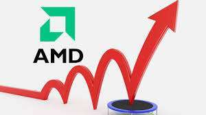 AMD Full-Form   What is Advanced Micro Devices (AMD)