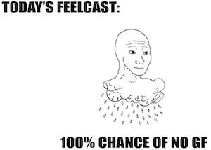 feelcast