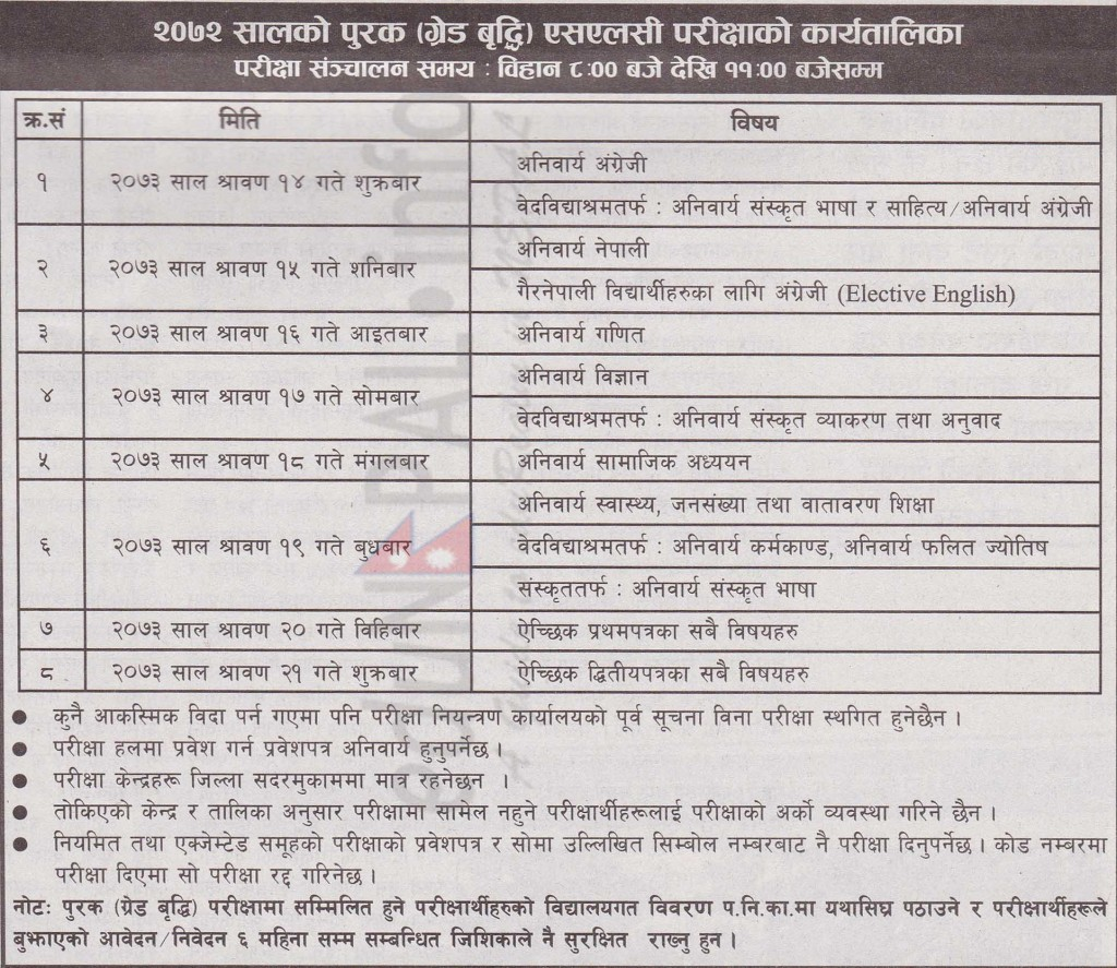 SLC Result 2072: Notice for Supplementary Exam with Routine