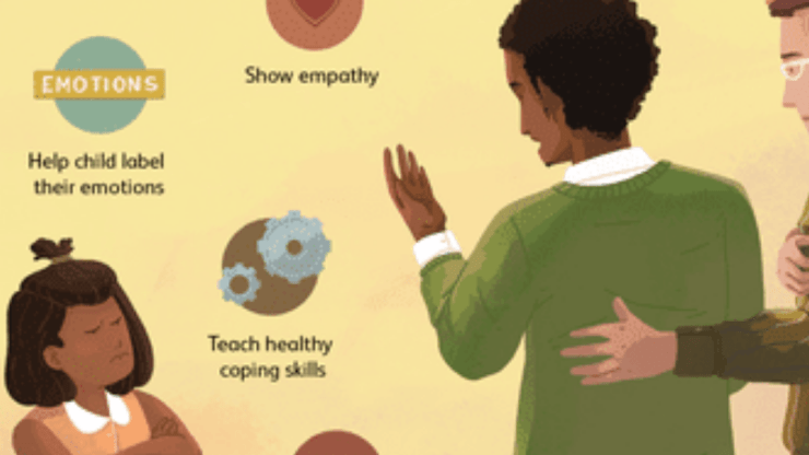 Validate Your Child's Emotions with Comforting words to soothe their feelings